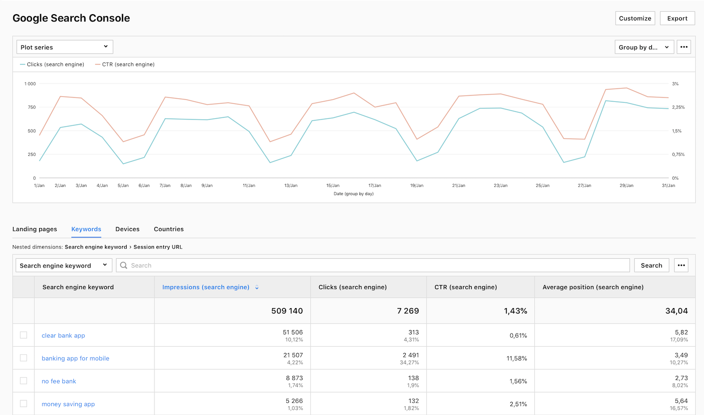 keywords-report Google Search Console
