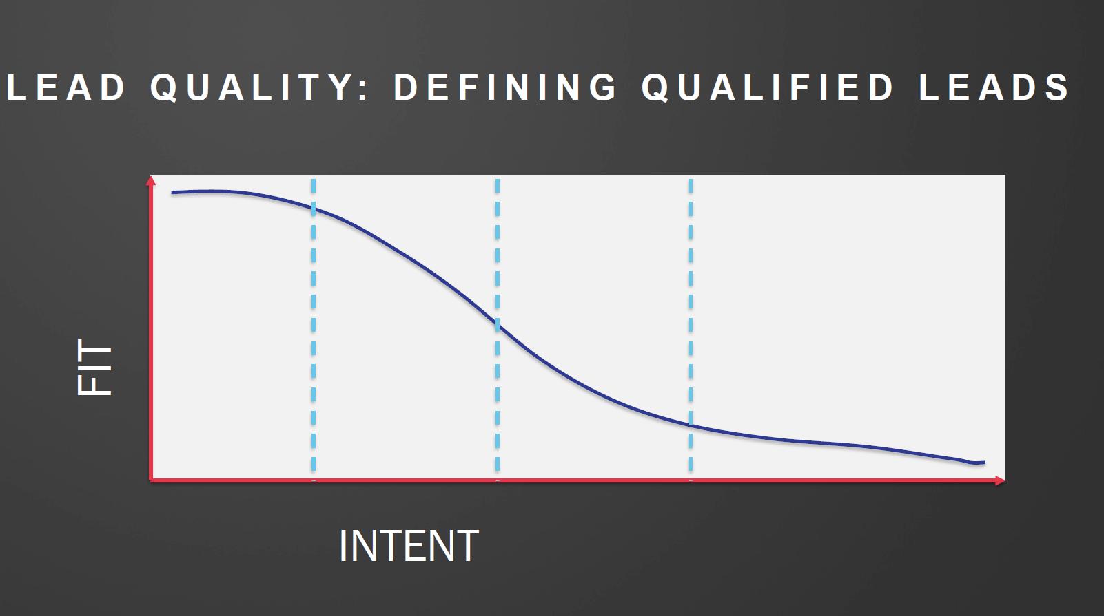 lead-qualify