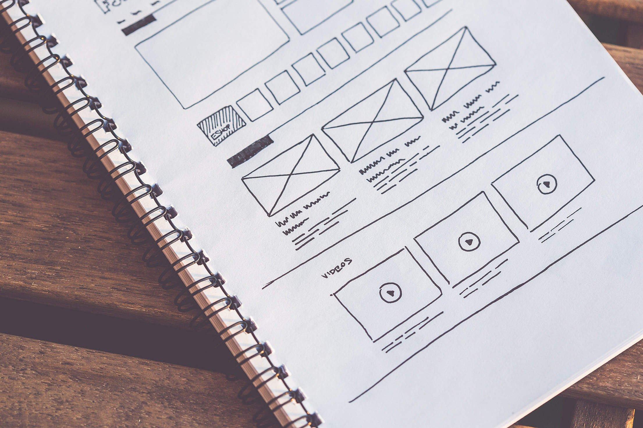 A sample of pillar page design