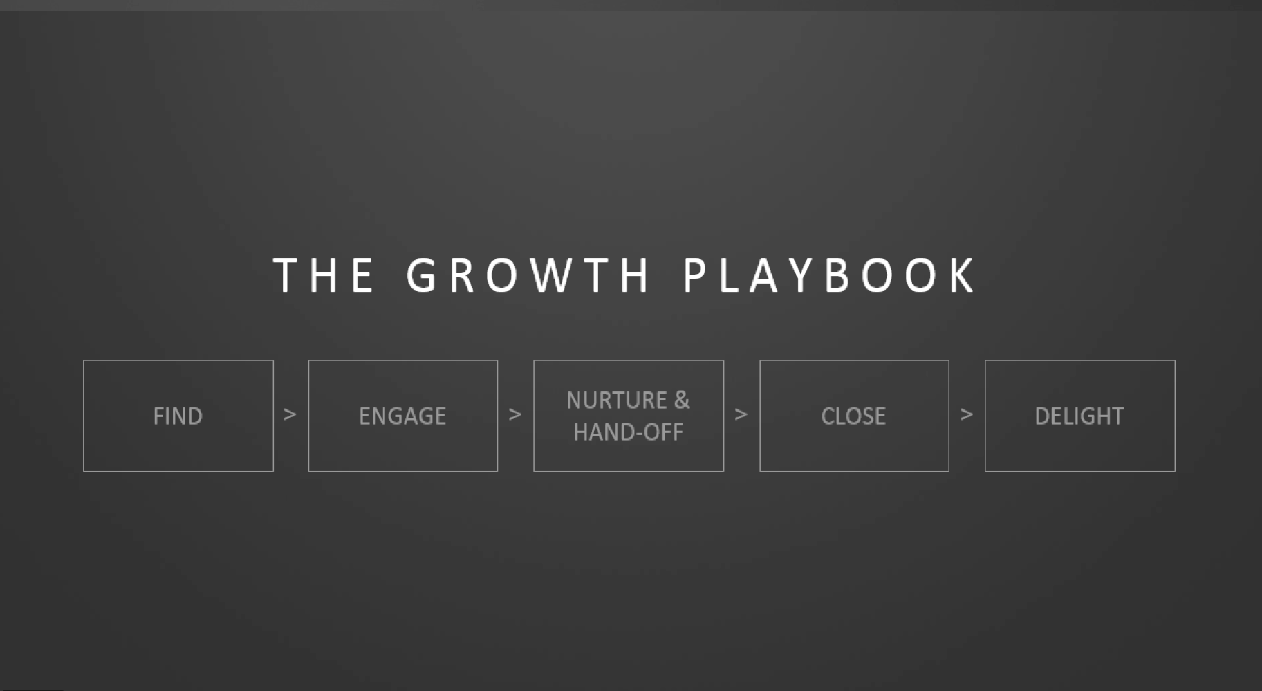 the-growth-playbook