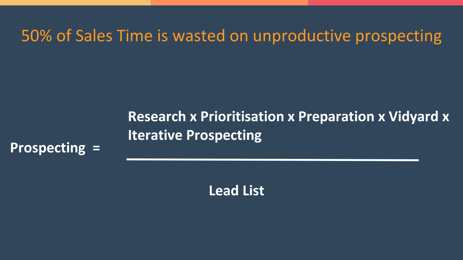 50% of sales time is wasted on unproductive prospecting