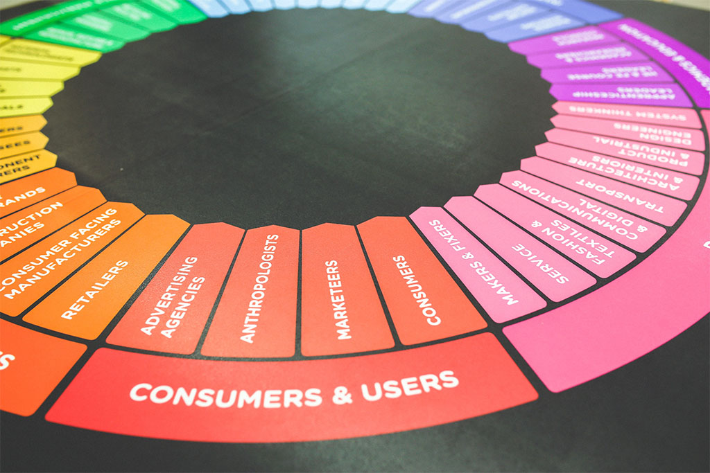 Knowing your consumers and users for your business