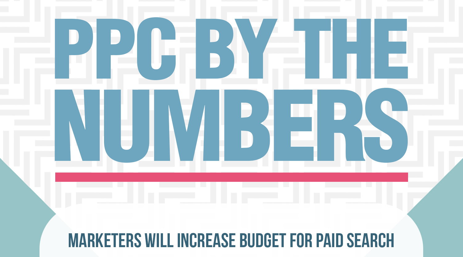 The Latest PPC Industry Report on Implementing PPC Marketing