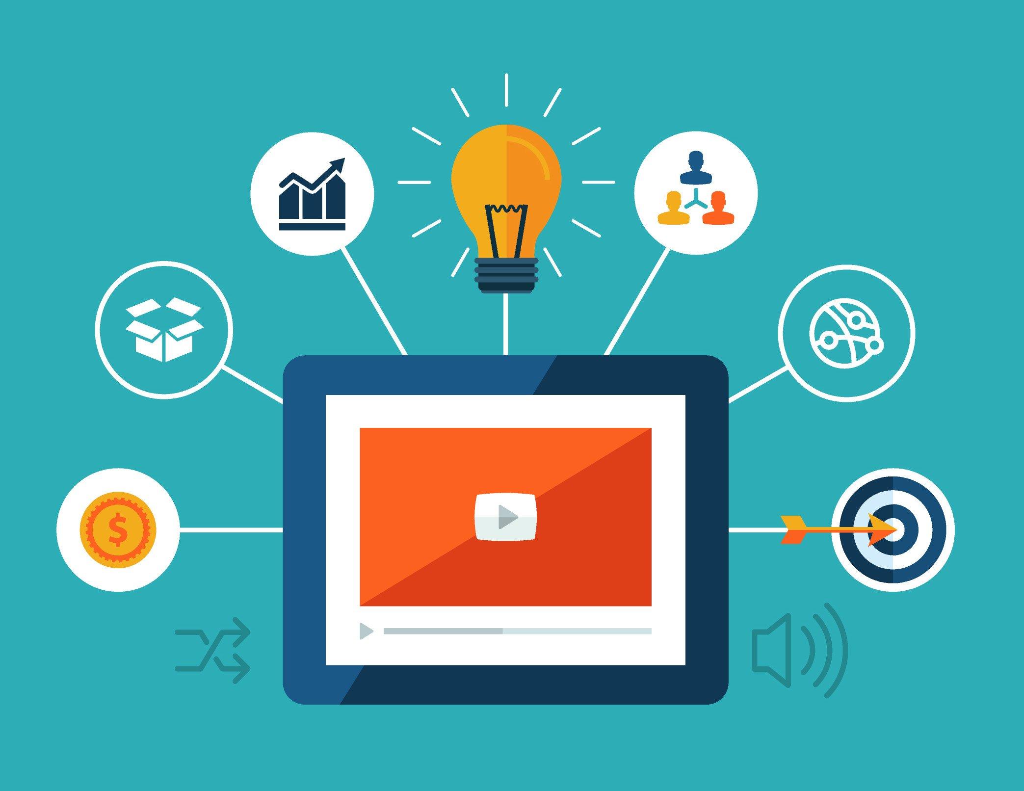 Digital video ad effectiveness case study